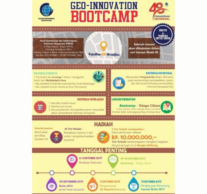 Geo – Innovation Bootcamp 2017